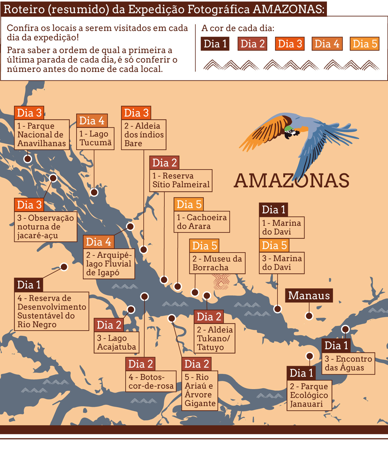 expedicao amazonas INFOGRAFICO p blog-03
